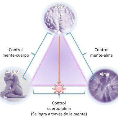 equilibrio alma, mente, cuerpo